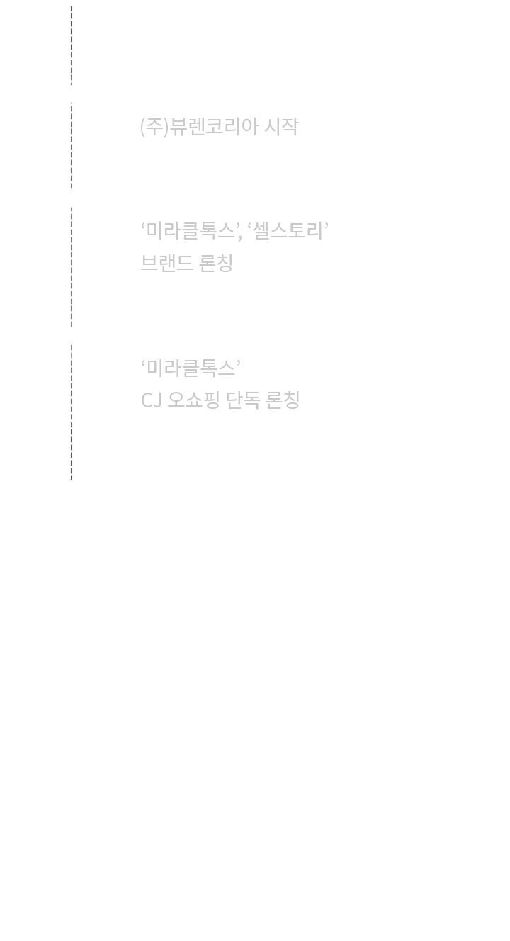 history_2014