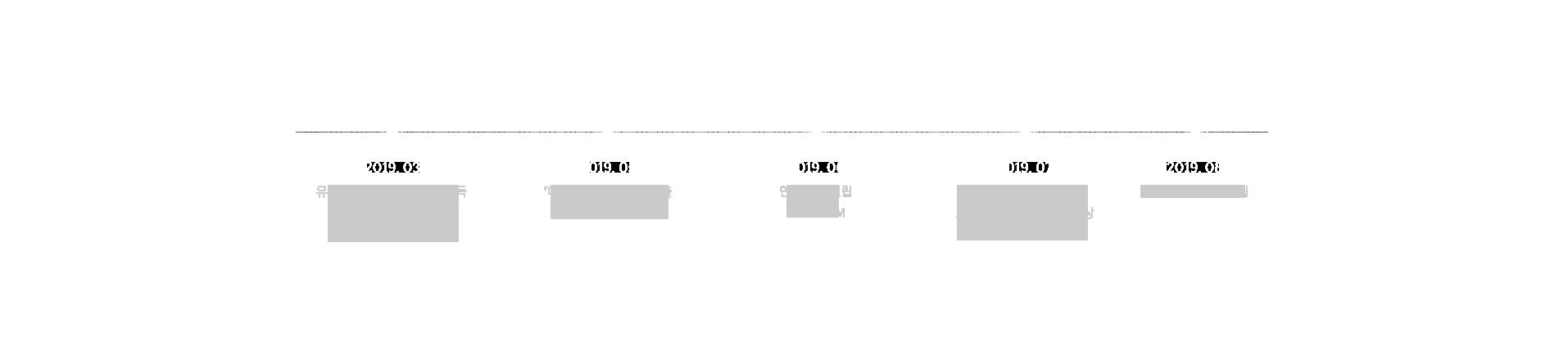 history_2019